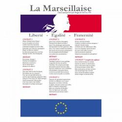 """Affiche rigide en PVC """"Hymne National"""" français loi BLANQUER"""