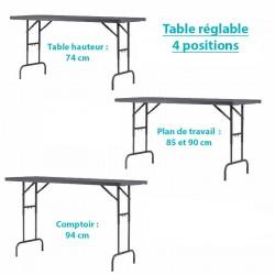 4 positions, pour la hauteur de cette table
